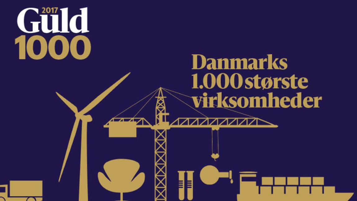 de største virksomheder i danmark