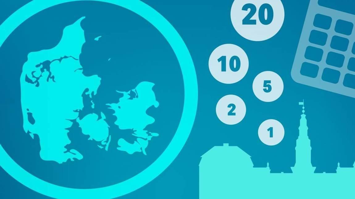 Nye tal: Selskabsskatten sætter rekord – men bør sænkes, hvis Danmark skal forblive konkurrencedygtig