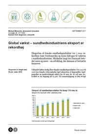 Global vækst - sundhedsindustriens eksport er rekordhøj